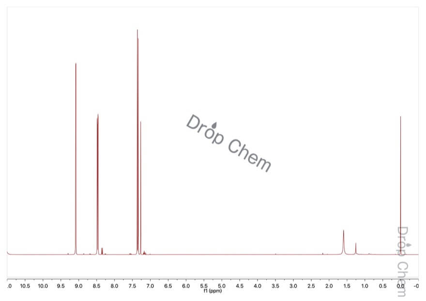 2,4-ジニトロフェノールの1HNMRスペクトル