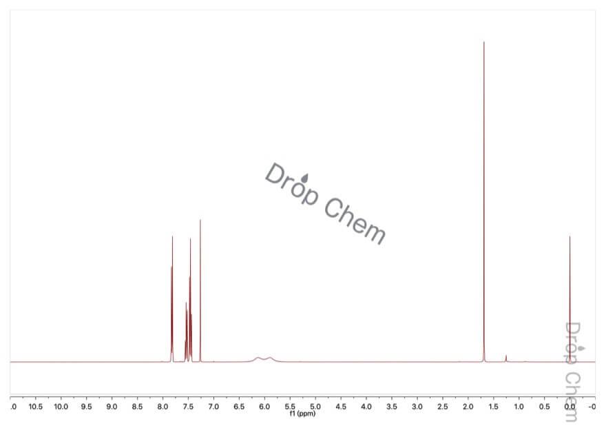 ベンズアミドの1HNMRスペクトル