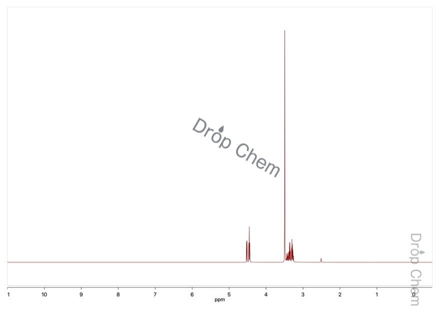 グリセロールの1HNMRスペクトル