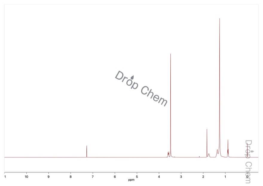 ヘキサデシルトリメチルアンモニウムブロミドの1HNMRスペクトル