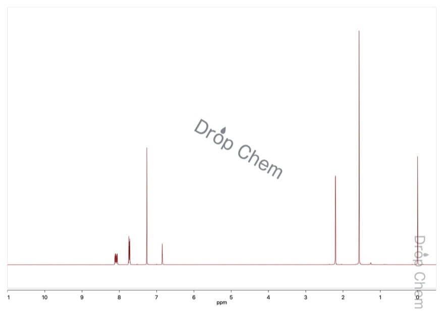 2-メチル-1,4-ナフトキノンの1HNMRスペクトル