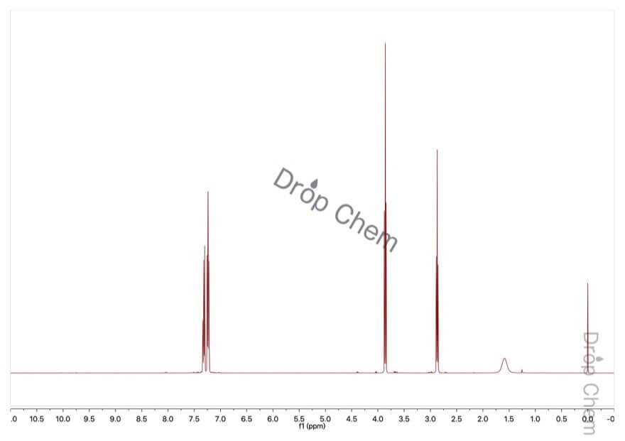 2-フェニルエチルアルコールの1HNMRスペクトル