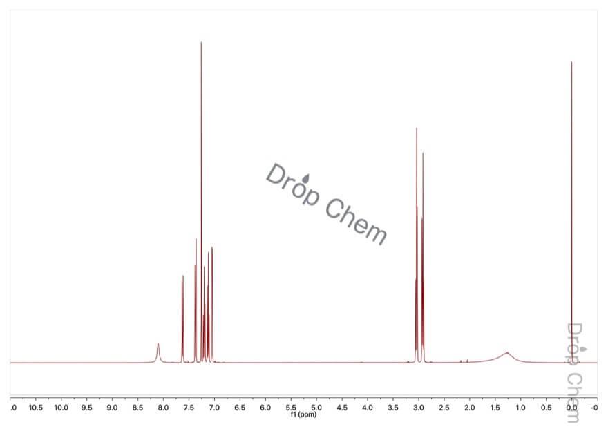 トリプタミンの1HNMRスペクトル