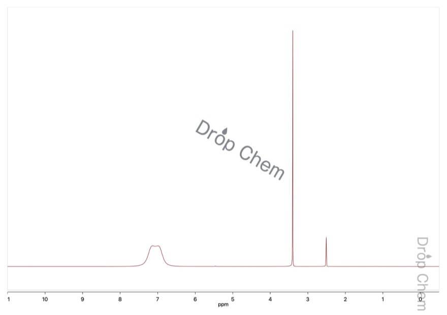 チオ尿素の1HNMRスペクトル