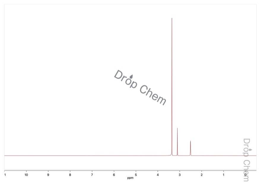 テトラメチルアンモニウムブロミドの1HNMRスペクトル