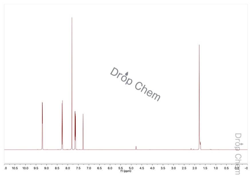 1,10-フェナントロリンの1HNMRスペクトル