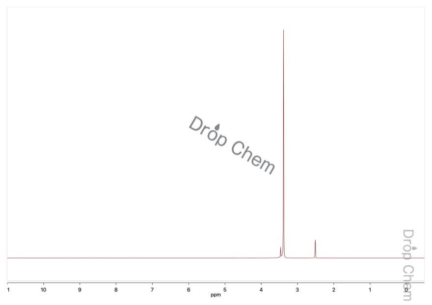 バルビツル酸の1HNMRスペクトル