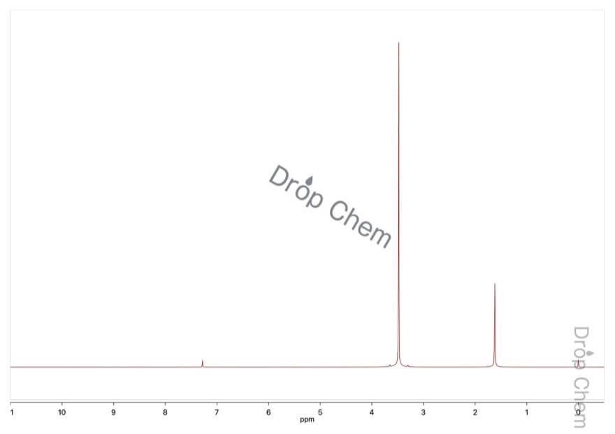 メタノールの1HNMRスペクトル
