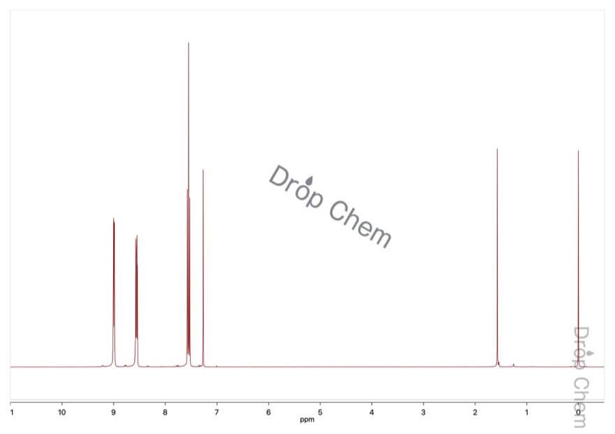 2,4-ジニトロフルオロベンゼンの1HNMRスペクトル