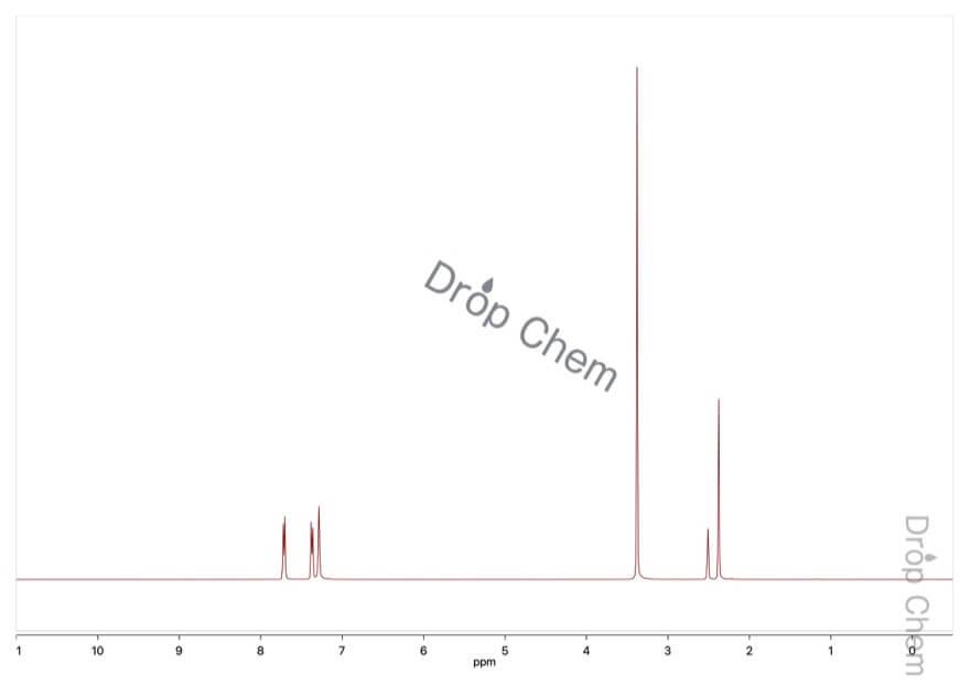 p-トルエンスルホンアミドの1HNMRスペクトル