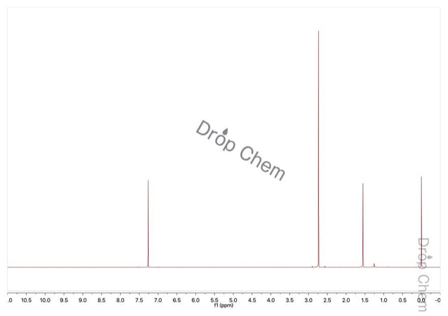 1,1,1-トリクロロエタンの1HNMRスペクトル