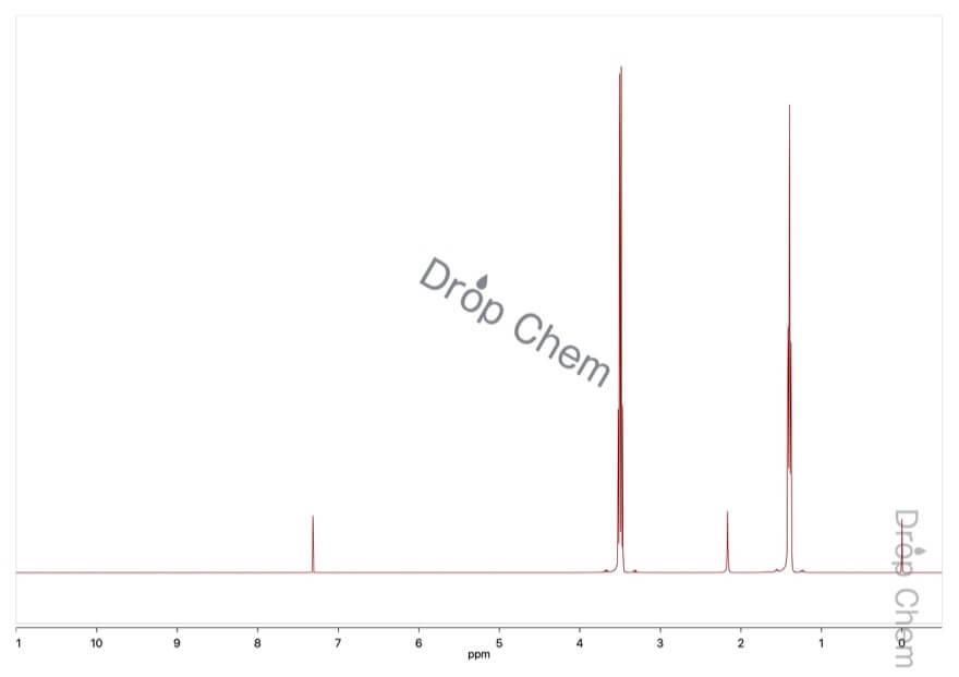 テトラエチルアンモニウムブロミドの1HNMRスペクトル