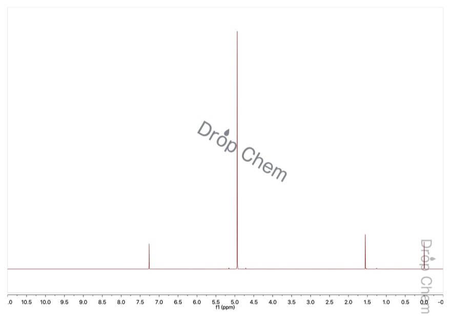 ジブロモメタンの1HNMRスペクトル