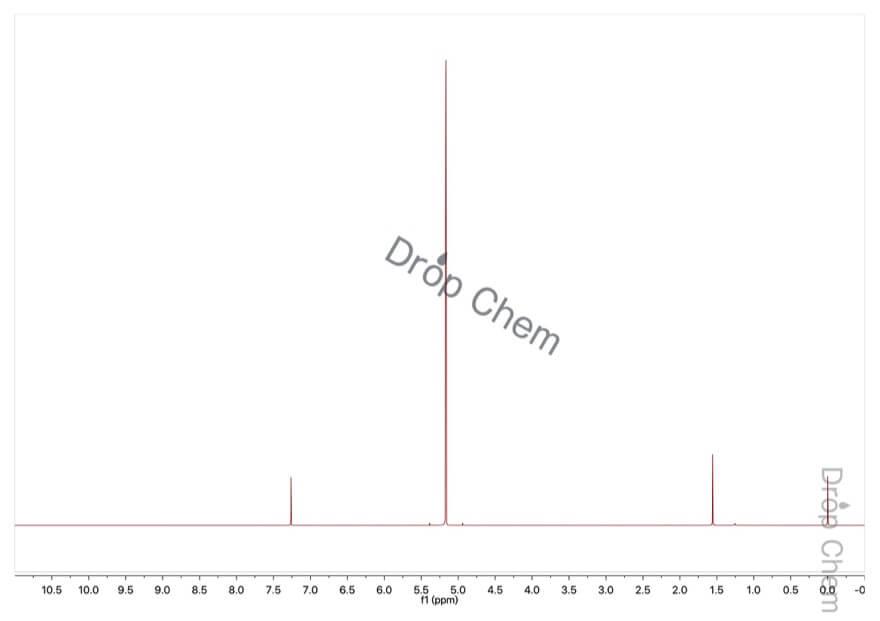 ブロモクロロメタンの1HNMRスペクトル