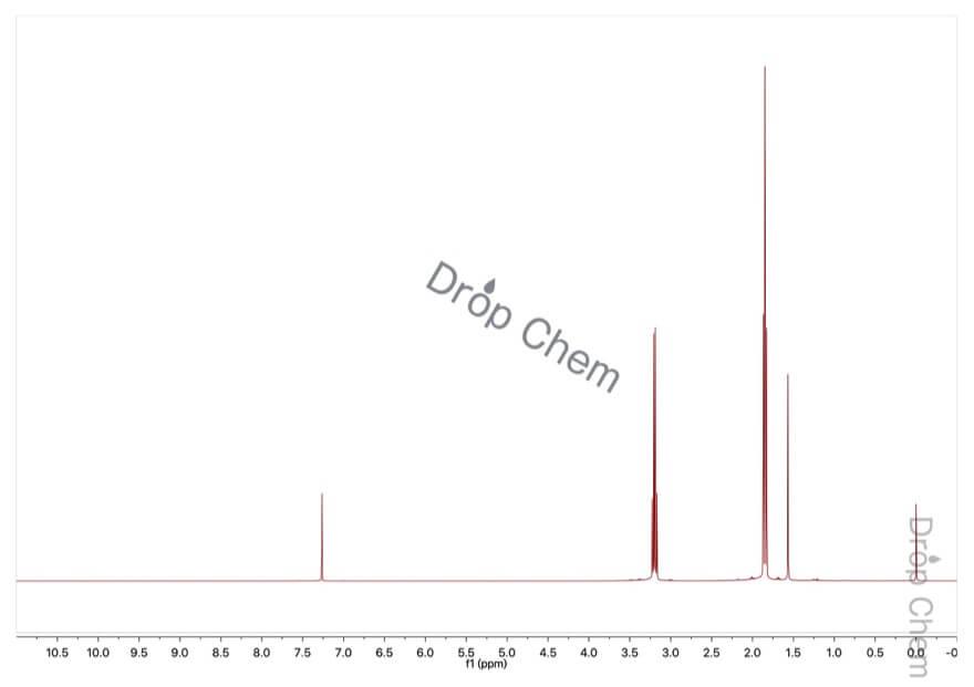 ヨードエタンの1HNMRスペクトル