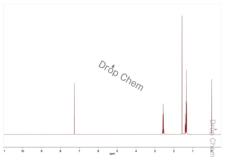 エチルメルカプタンの1HNMRスペクトル