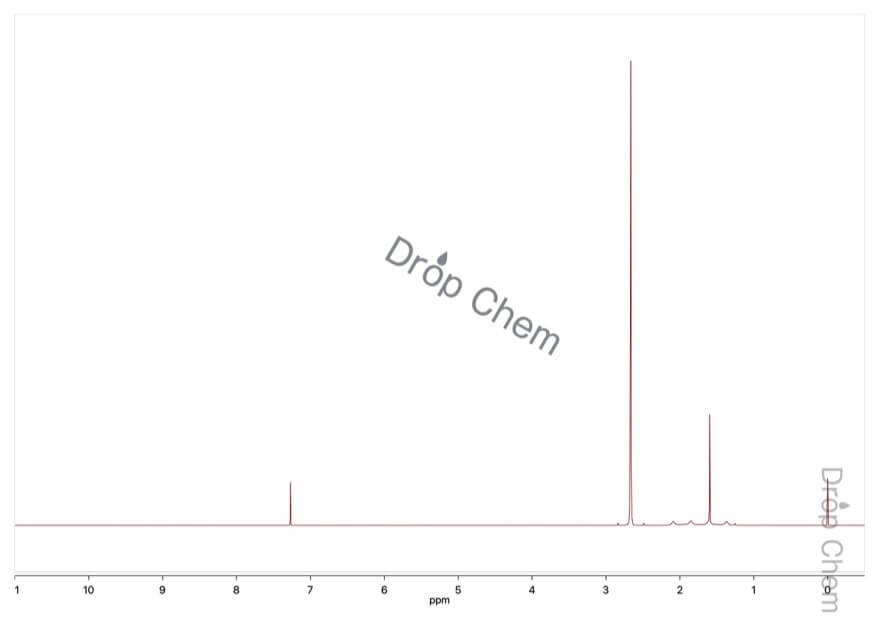 トリメチルアミンボランの1HNMRスペクトル