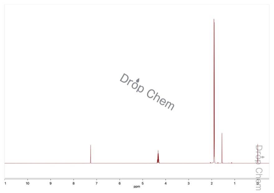 2-ヨードプロパンの1HNMRスペクトル