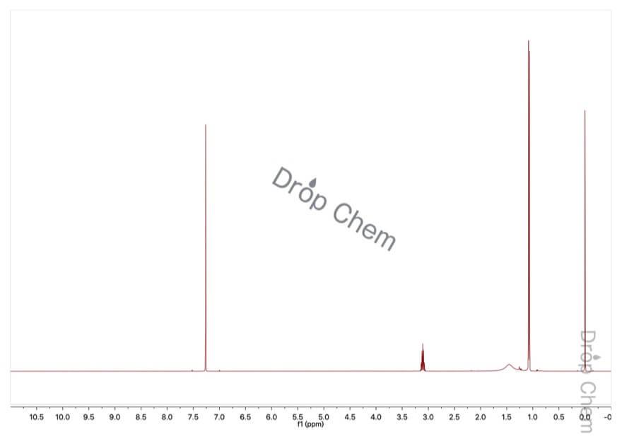 イソプロピルアミンの1HNMRスペクトル