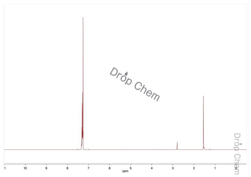 トリフェニルメタノールの1HNMRスペクトル