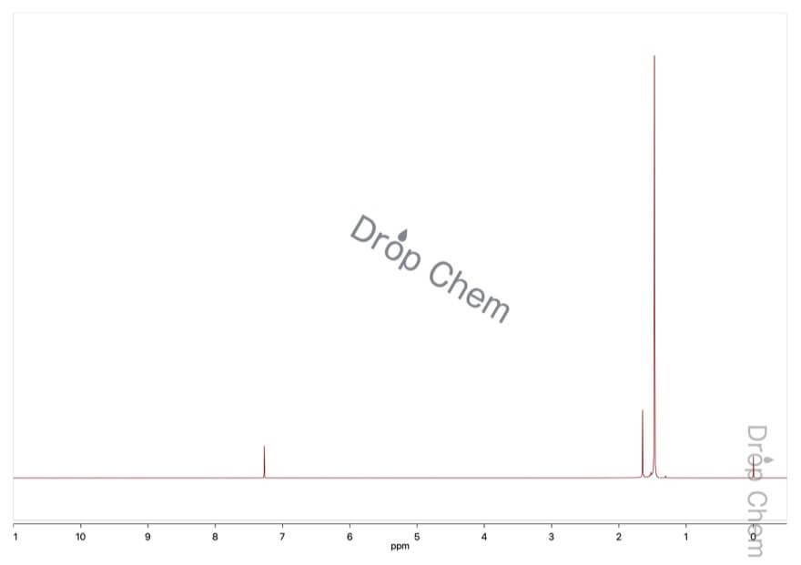 1,3-ジブロモ-5,5-ジメチルヒダントインの1HNMRスペクトル