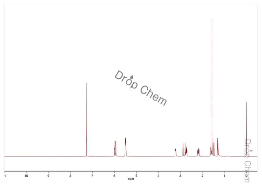 ジシクロペンタジエンの1HNMRスペクトル