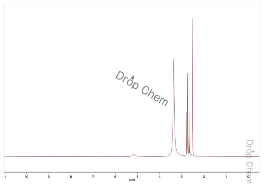 クエン酸の1HNMRスペクトル