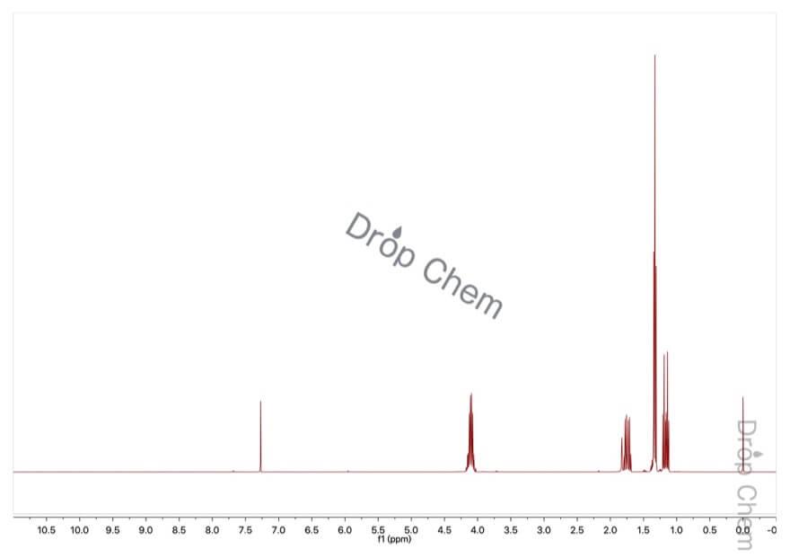 エチルホスホン酸ジエチルの1HNMRスペクトル