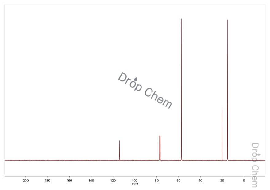 オルト酢酸トリエチルの13CNMRスペクトル