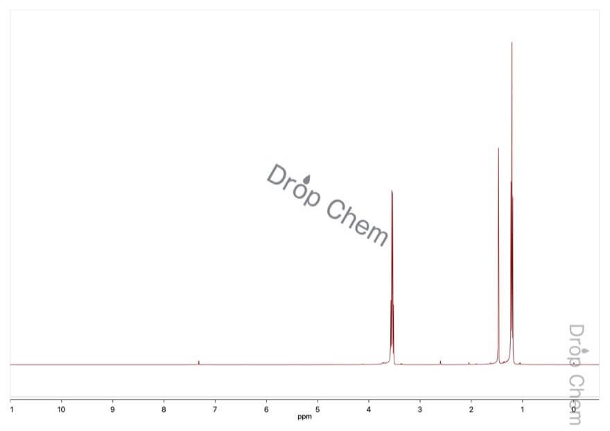 オルト酢酸トリエチルの1HNMRスペクトル