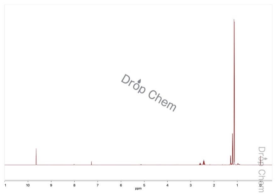 イソブチルアルデヒドの1HNMRスペクトル