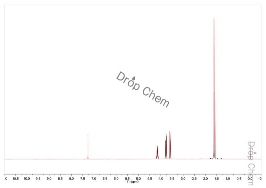 1,2-ジクロロプロパンの1HNMRスペクトル