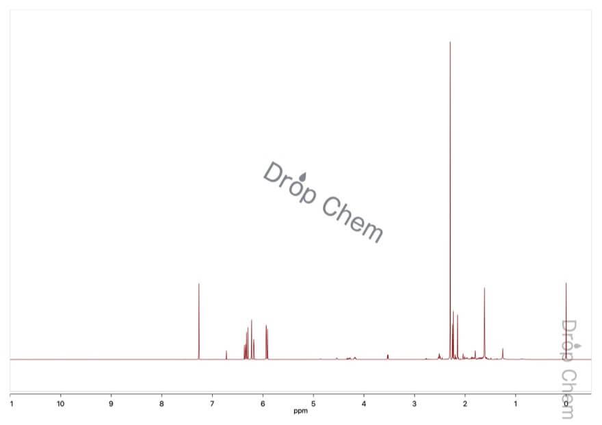 メチルビニルケトンの1HNMRスペクトル