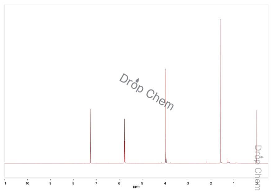 1,1,2-トリクロロエタンの1HNMRスペクトル