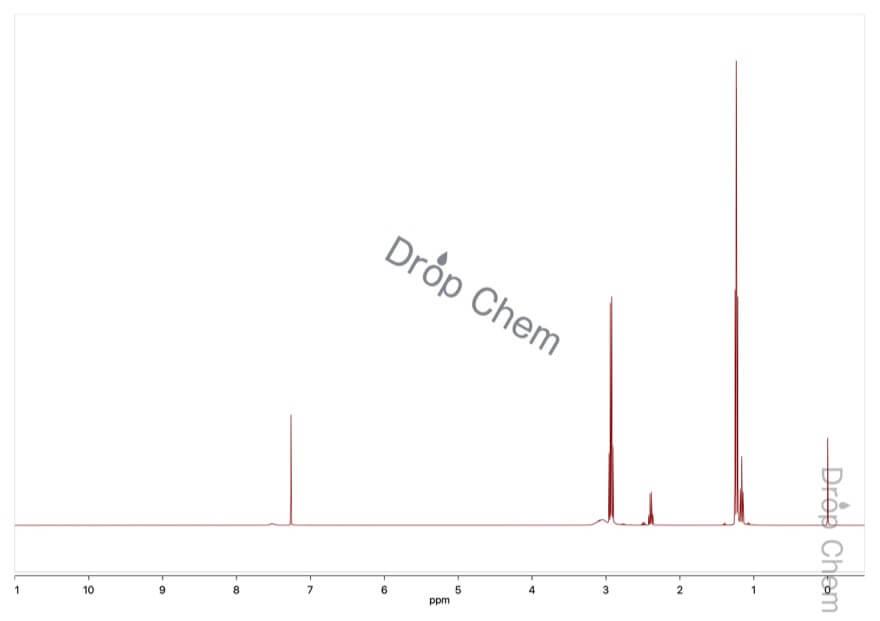 プロピオニルクロリドの1HNMRスペクトル