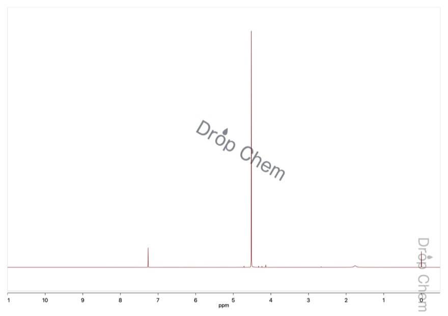 クロロアセチルクロリドの1HNMRスペクトル