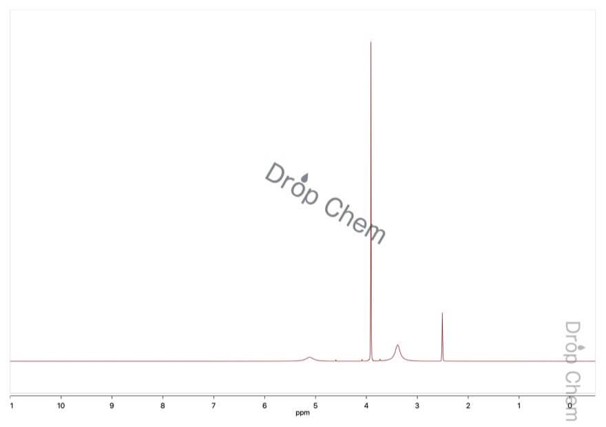 グリコール酸の1HNMRスペクトル