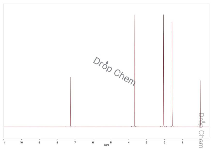 酢酸メチルの1HNMRスペクトル