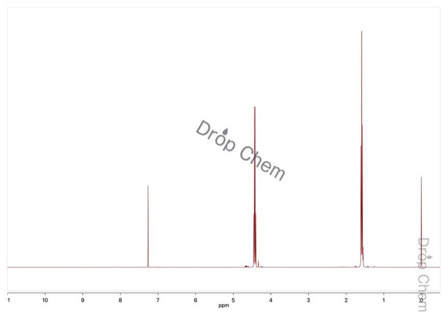 ニトロエタンの1HNMRスペクトル