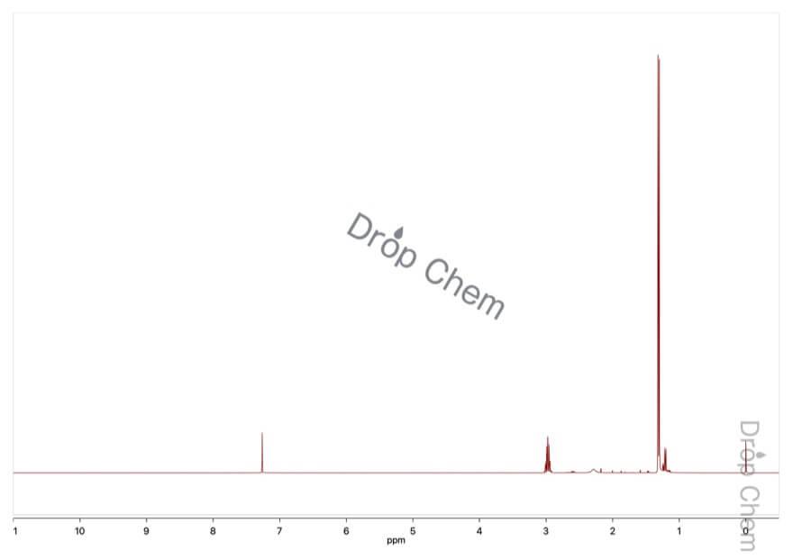 イソブチリルクロリドの1HNMRスペクトル