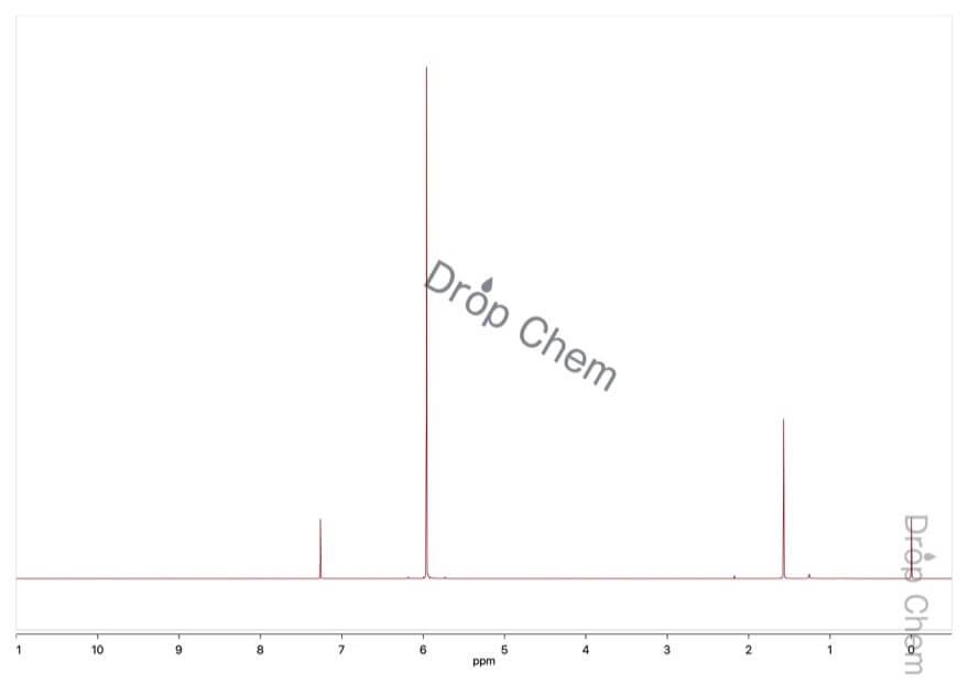1,1,2,2-テトラクロロエタンの1HNMRスペクトル