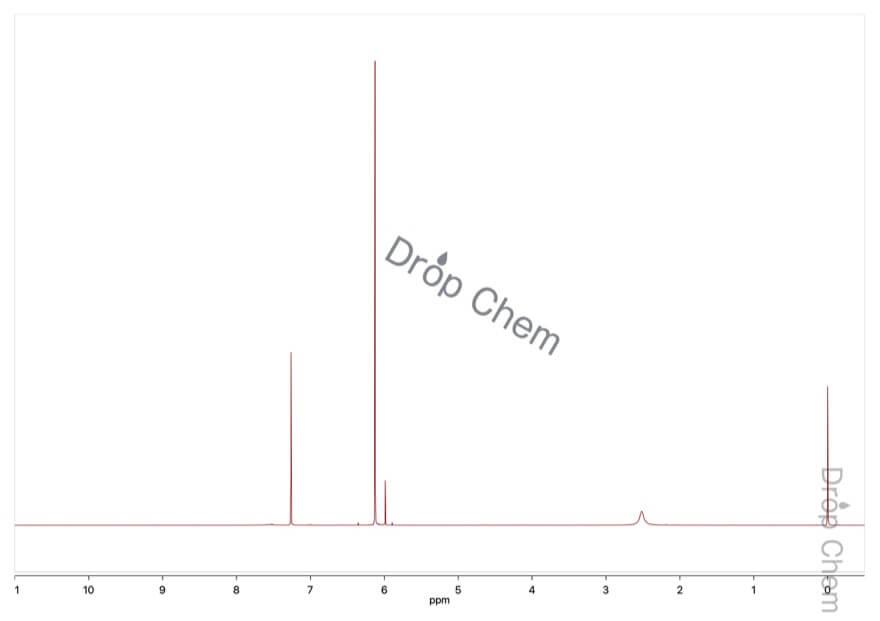 ジクロロアセチルクロリドの1HNMRスペクトル
