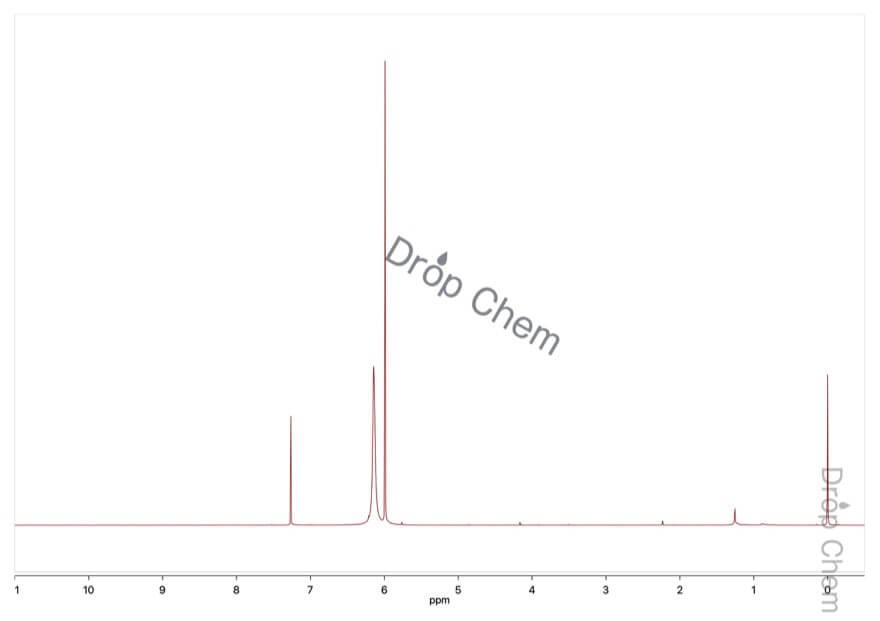 ジクロロ酢酸の1HNMRスペクトル