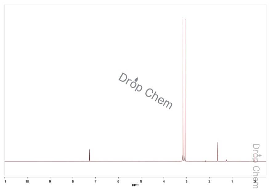 ジメチルカルバモイルクロリドの1HNMRスペクトル