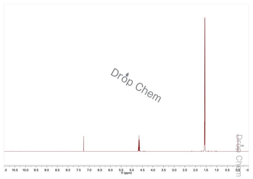 2-ニトロプロパンの1HNMRスペクトル