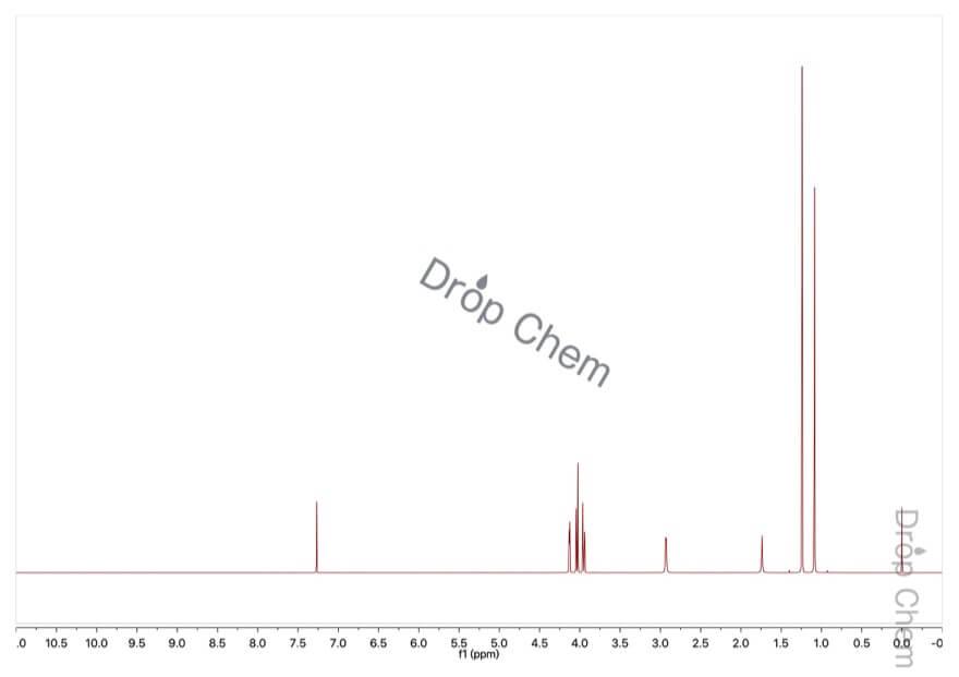 DL-パントラクトンの1HNMRスペクトル