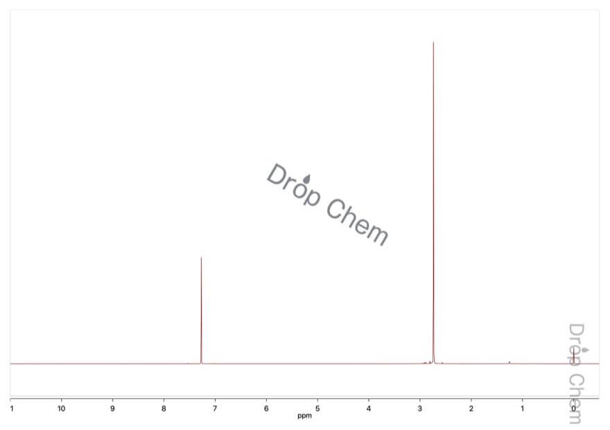 1,1,3,3-テトラメチルグアニジンの1HNMRスペクトル