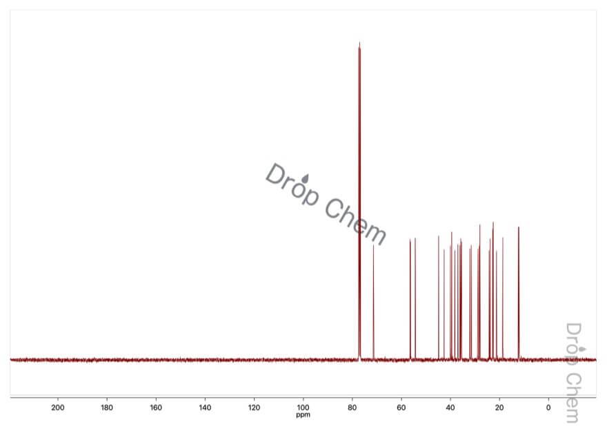 β-コレスタノールの13CNMRスペクトル