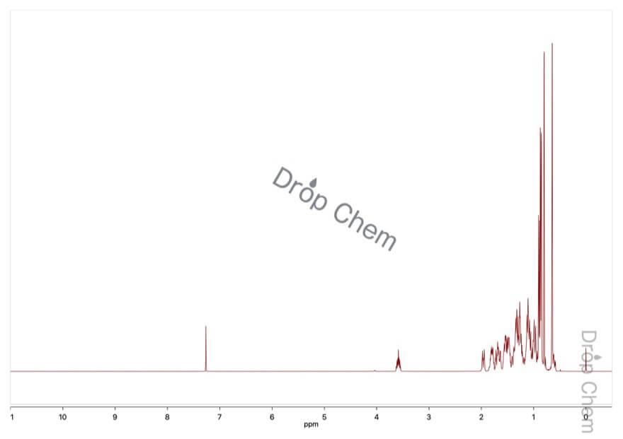 β-コレスタノールの1HNMRスペクトル
