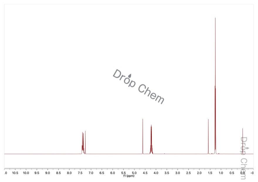 フェニルマロン酸ジエチルの1HNMRスペクトル